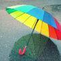 Sigiriya Weather